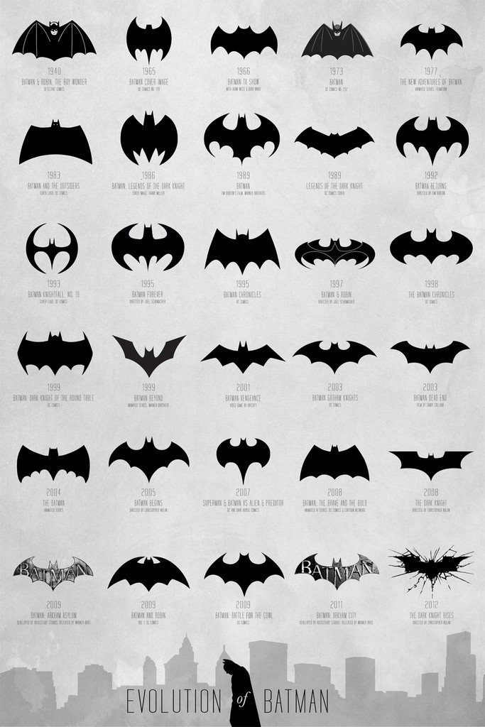 The History of Batman Logos