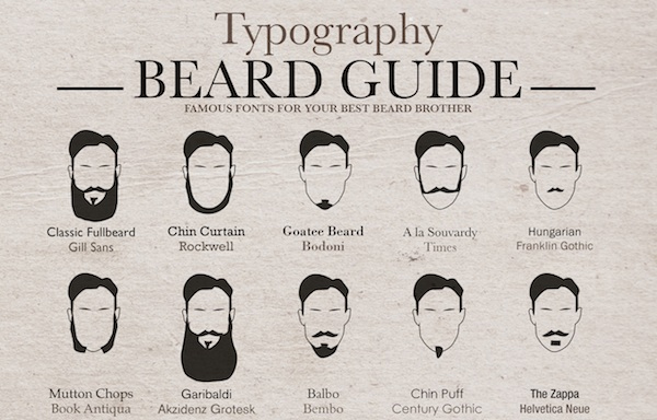 25 Different Beard Styles