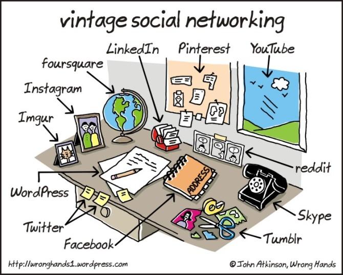 Primitive Socializing