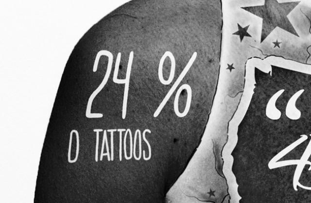 Tattoo Infographic - 4